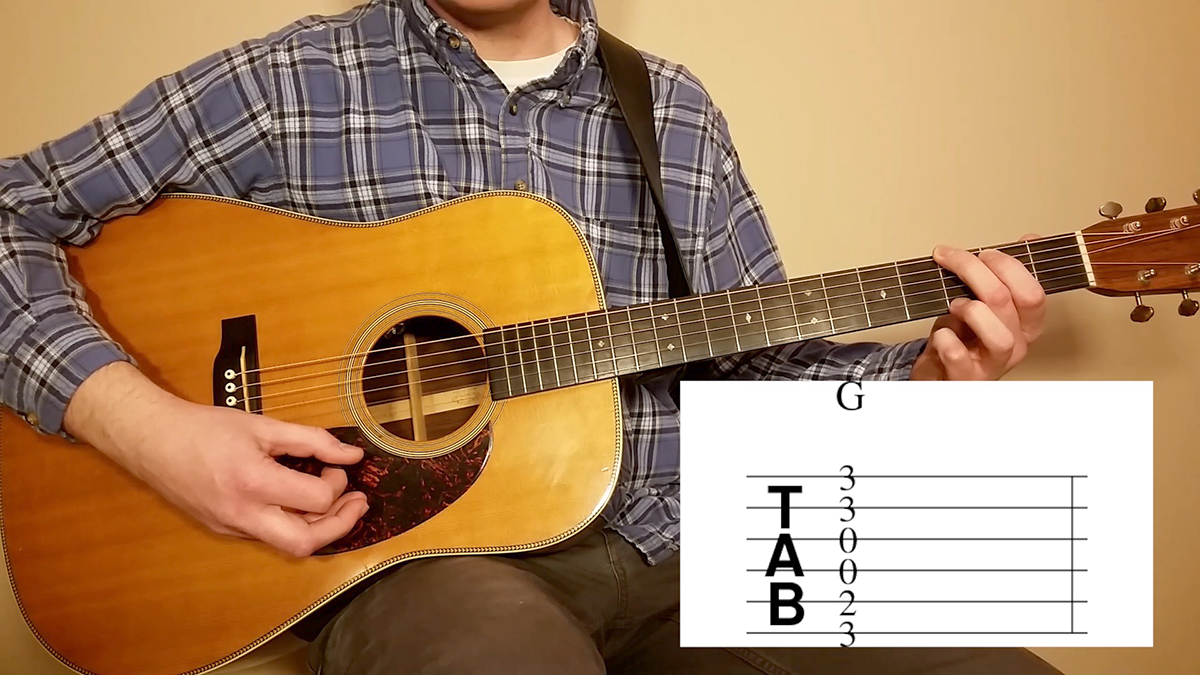 Basic Major Guitar Chords Strumming Techniques Beginner Guitar